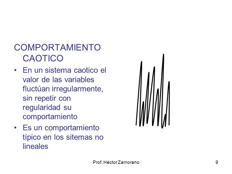 Prof. Héctor Zamorano9 COMPORTAMIENTO CAOTICO En un sistema caotico el valor de las variables fluctúan irregularmente, sin repetir con regularidad su