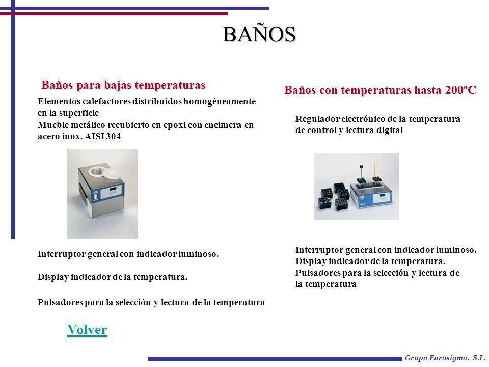 Grupo Eurosigma, S.L. BAÑOS Interruptor general con indicador luminoso. Display indicador de la temperatura. Pulsadores para la selección y lectura de