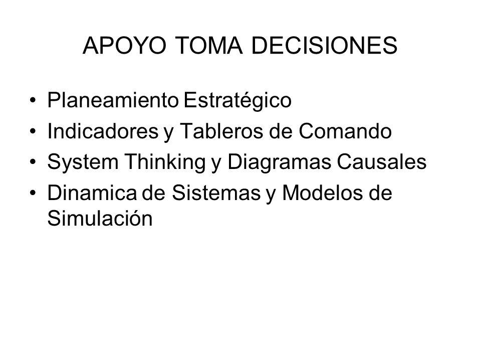 APOYO TOMA DECISIONES Planeamiento Estratégico Indicadores y Tableros de Comando System Thinking y Diagramas Causales Dinamica de Sistemas y Modelos d