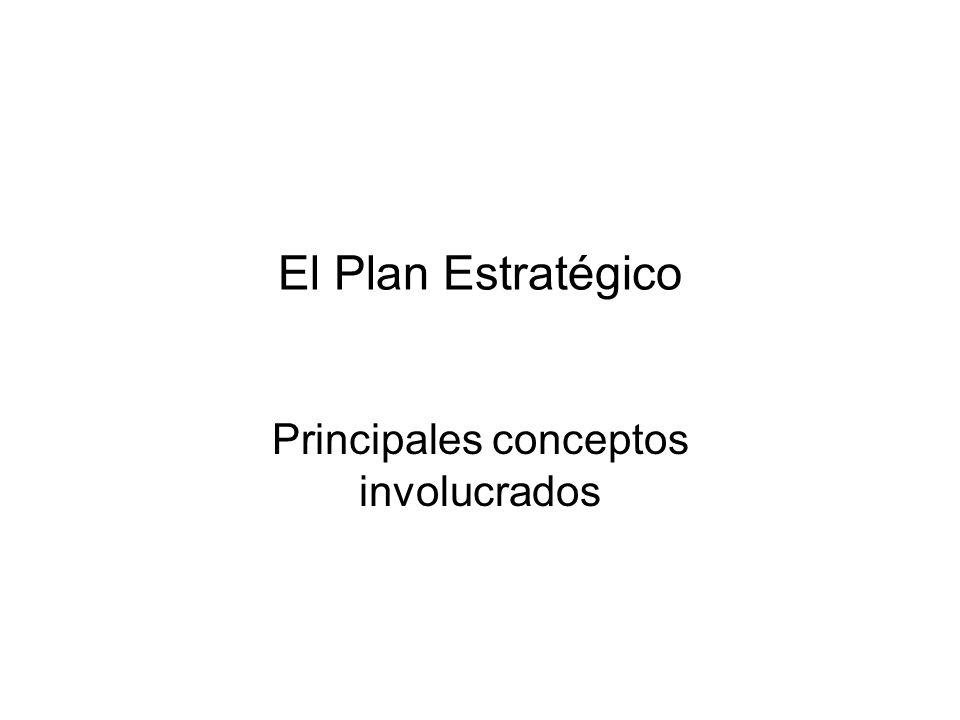 El Plan Estratégico Principales conceptos involucrados