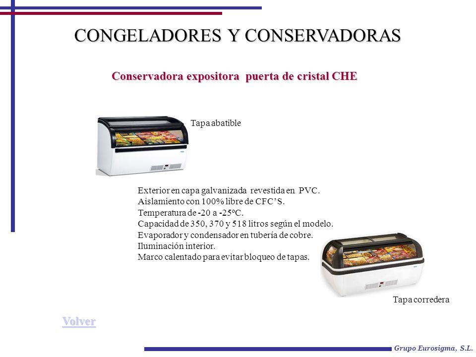 Grupo Eurosigma, S.L. Conservadora expositora puerta de cristal CHE Exterior en capa galvanizada revestida en PVC. Aislamiento con 100% libre de CFCS.