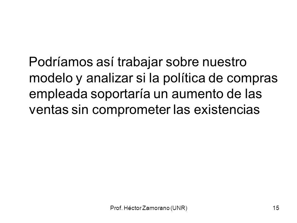 Prof. Héctor Zamorano (UNR)15 Podríamos así trabajar sobre nuestro modelo y analizar si la política de compras empleada soportaría un aumento de las v
