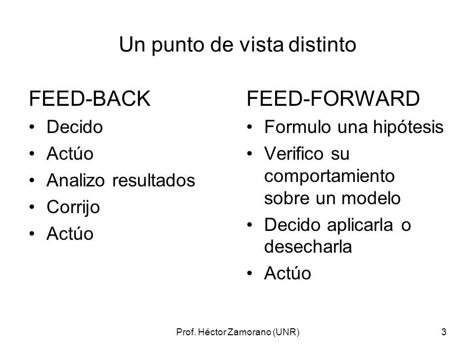 Prof. Héctor Zamorano (UNR)3 Un punto de vista distinto FEED-BACK Decido Actúo Analizo resultados Corrijo Actúo FEED-FORWARD Formulo una hipótesis Ver