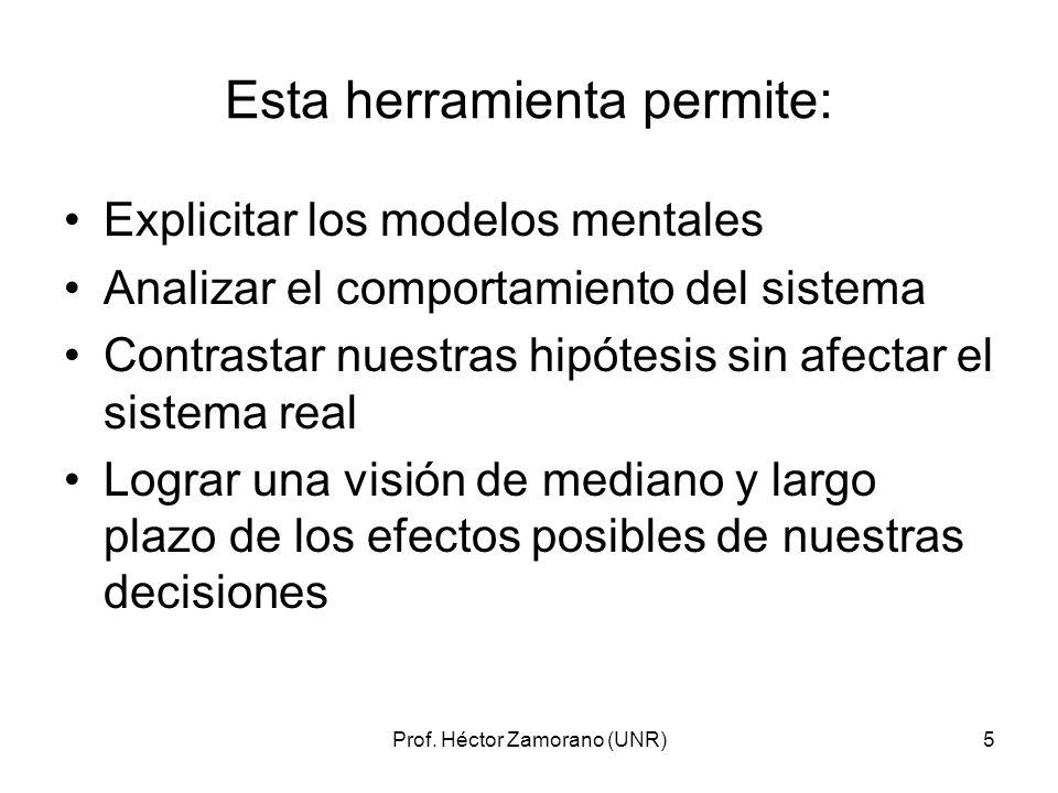 Prof. Héctor Zamorano (UNR)5 Esta herramienta permite: Explicitar los modelos mentales Analizar el comportamiento del sistema Contrastar nuestras hipó