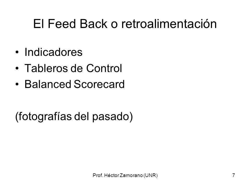 7 El Feed Back o retroalimentación Indicadores Tableros de Control Balanced Scorecard (fotografías del pasado)