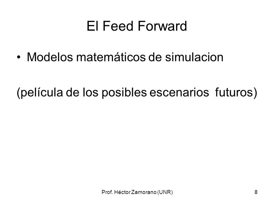 Prof. Héctor Zamorano (UNR)8 El Feed Forward Modelos matemáticos de simulacion (película de los posibles escenarios futuros)