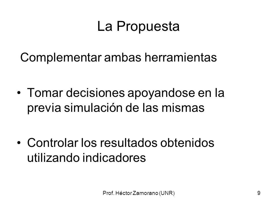 Prof. Héctor Zamorano (UNR)9 La Propuesta Complementar ambas herramientas Tomar decisiones apoyandose en la previa simulación de las mismas Controlar