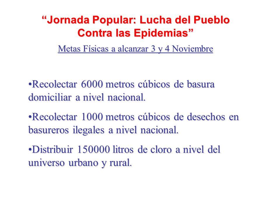 Jornada Popular: Lucha del Pueblo Contra las Epidemias Metas Físicas a alcanzar 3 y 4 Noviembre Recolectar 6000 metros cúbicos de basura domiciliar a