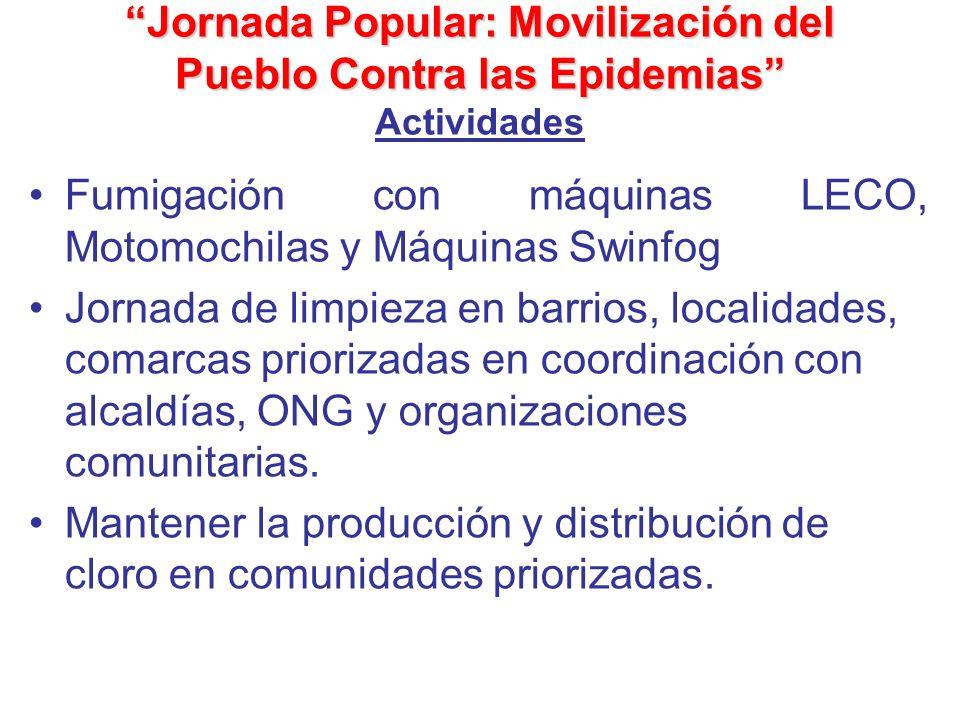 Jornada Popular: Movilización del Pueblo Contra las Epidemias Jornada Popular: Movilización del Pueblo Contra las Epidemias Actividades Fumigación con
