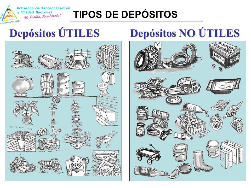 Depósitos NO ÚTILES Depósitos ÚTILES TIPOS DE DEPÓSITOS