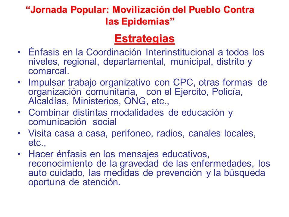 Énfasis en la Coordinación Interinstitucional a todos los niveles, regional, departamental, municipal, distrito y comarcal. Impulsar trabajo organizat