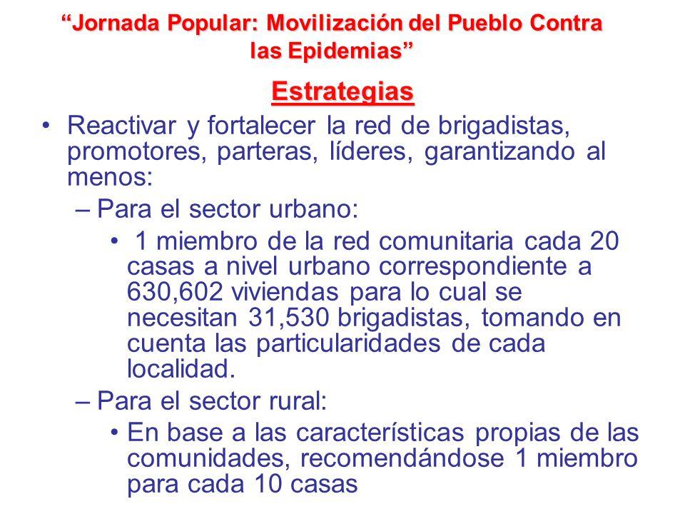 Reactivar y fortalecer la red de brigadistas, promotores, parteras, líderes, garantizando al menos: –Para el sector urbano: 1 miembro de la red comuni