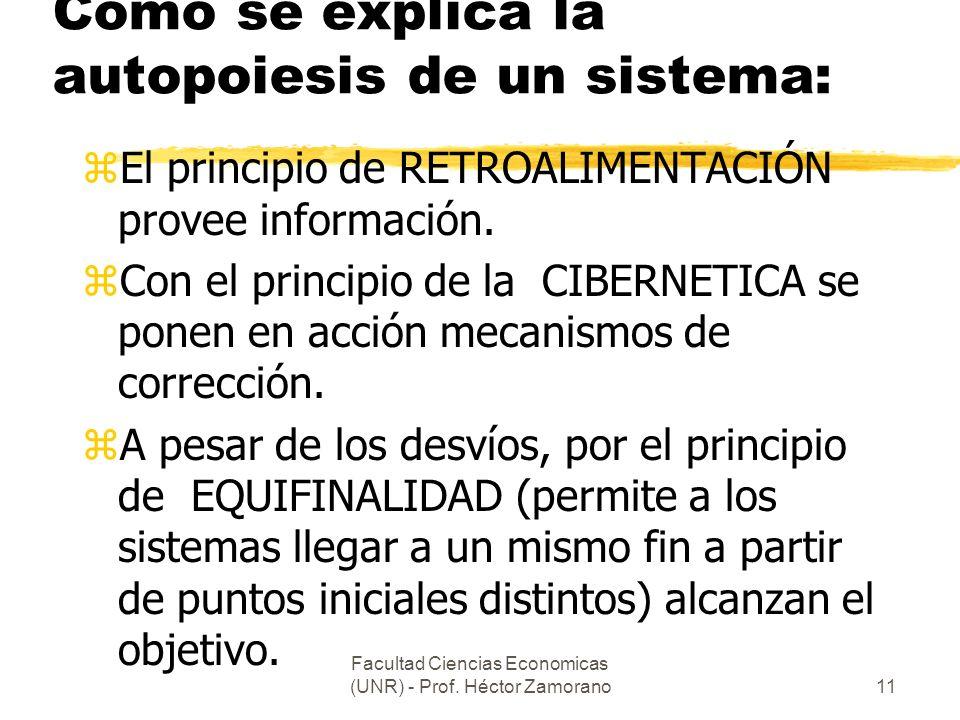 Facultad Ciencias Economicas (UNR) - Prof. Héctor Zamorano11 Como se explica la autopoiesis de un sistema: zEl principio de RETROALIMENTACIÓN provee i