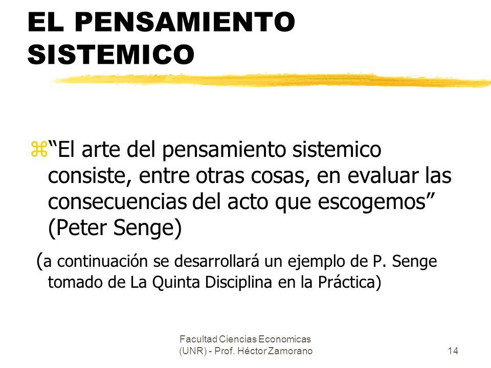 Facultad Ciencias Economicas (UNR) - Prof. Héctor Zamorano14 EL PENSAMIENTO SISTEMICO zEl arte del pensamiento sistemico consiste, entre otras cosas,