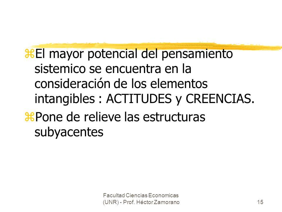 Facultad Ciencias Economicas (UNR) - Prof. Héctor Zamorano15 zEl mayor potencial del pensamiento sistemico se encuentra en la consideración de los ele