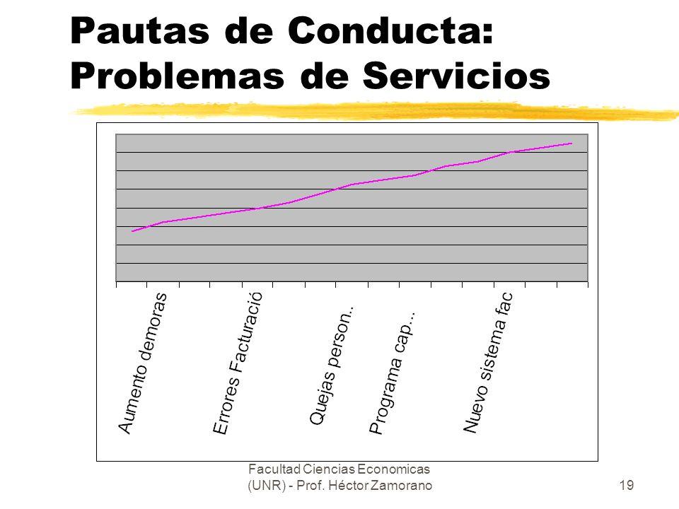 Facultad Ciencias Economicas (UNR) - Prof. Héctor Zamorano19 Pautas de Conducta: Problemas de Servicios