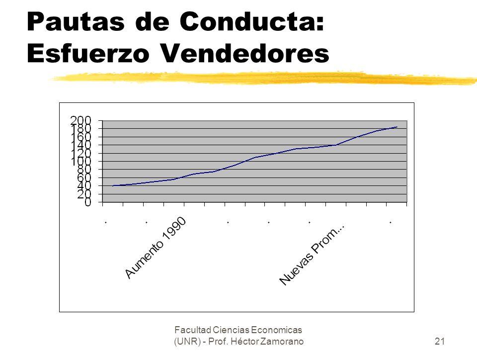 Facultad Ciencias Economicas (UNR) - Prof. Héctor Zamorano21 Pautas de Conducta: Esfuerzo Vendedores
