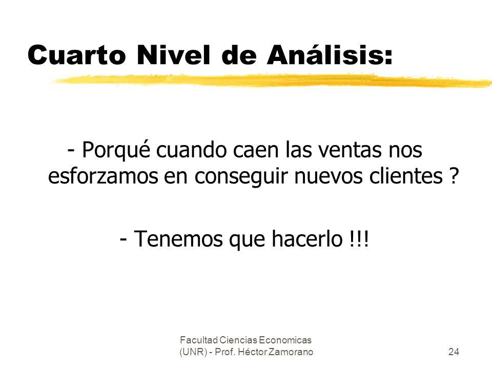 Facultad Ciencias Economicas (UNR) - Prof. Héctor Zamorano24 Cuarto Nivel de Análisis: - Porqué cuando caen las ventas nos esforzamos en conseguir nue