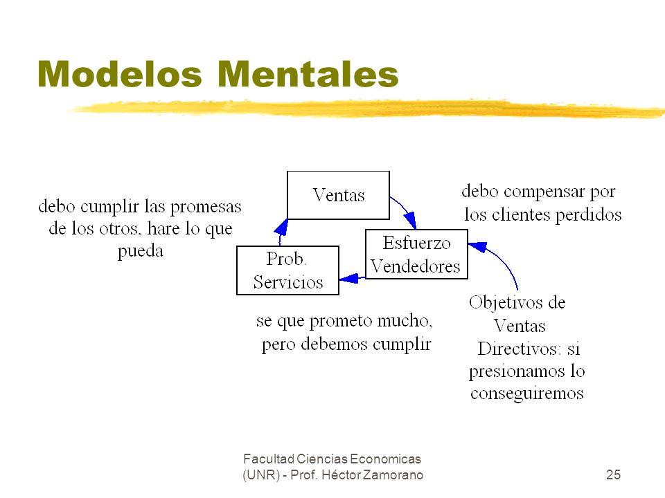 Facultad Ciencias Economicas (UNR) - Prof. Héctor Zamorano25 Modelos Mentales