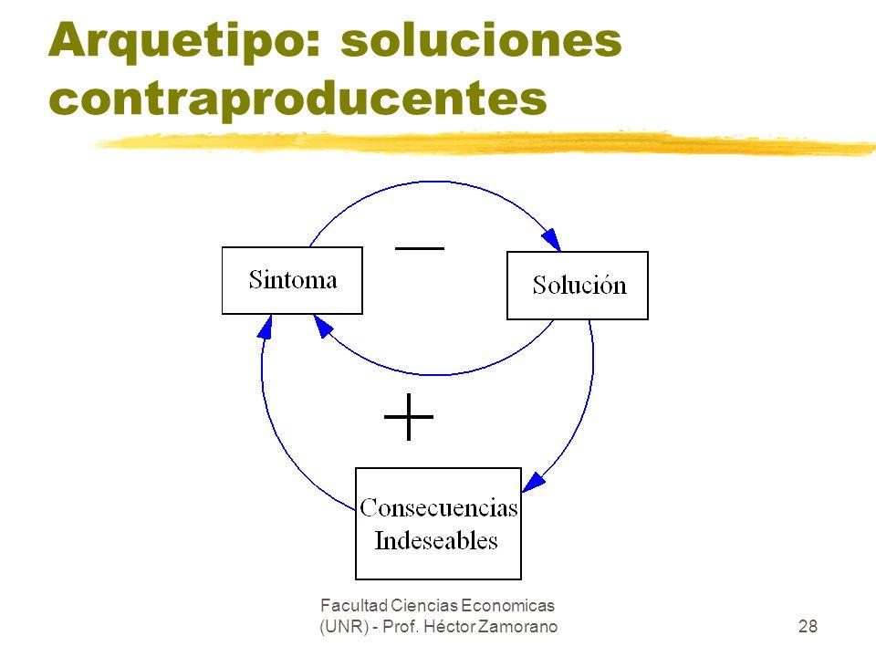 Facultad Ciencias Economicas (UNR) - Prof. Héctor Zamorano28 Arquetipo: soluciones contraproducentes