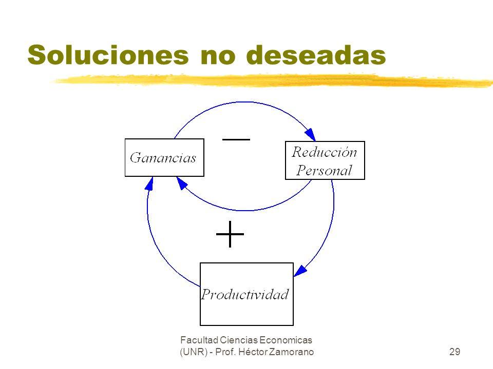 Facultad Ciencias Economicas (UNR) - Prof. Héctor Zamorano29 Soluciones no deseadas