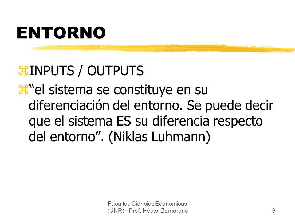 Facultad Ciencias Economicas (UNR) - Prof. Héctor Zamorano3 ENTORNO zINPUTS / OUTPUTS zel sistema se constituye en su diferenciación del entorno. Se p