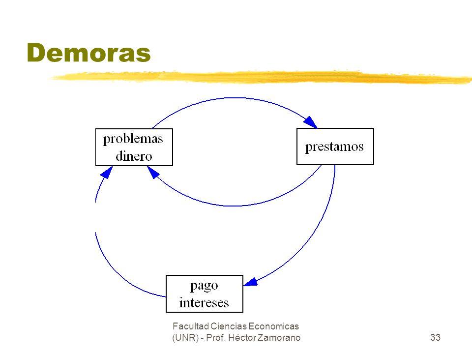 Facultad Ciencias Economicas (UNR) - Prof. Héctor Zamorano33 Demoras