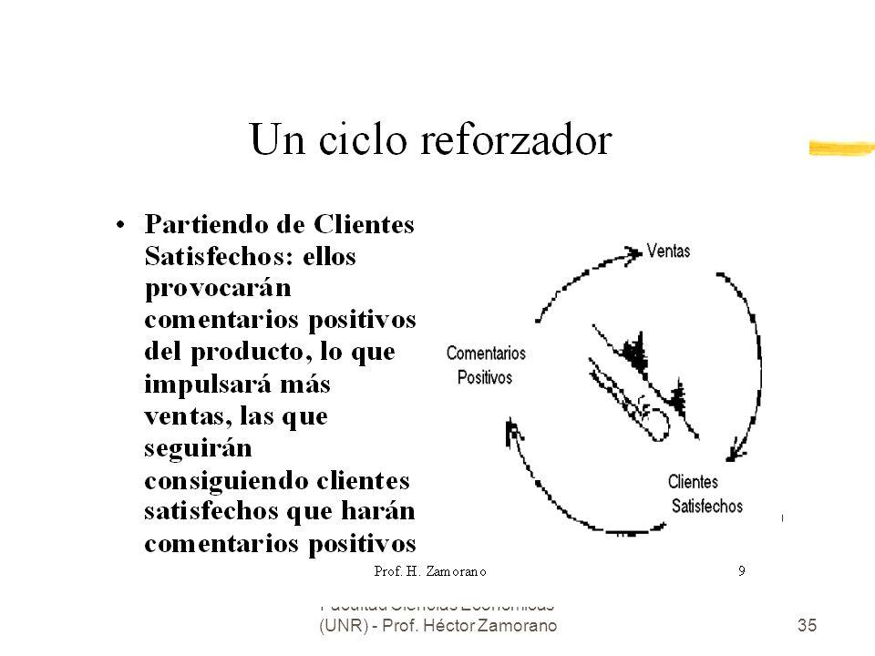 Facultad Ciencias Economicas (UNR) - Prof. Héctor Zamorano35
