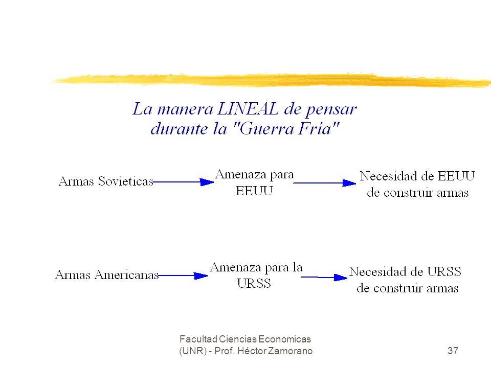 Facultad Ciencias Economicas (UNR) - Prof. Héctor Zamorano37