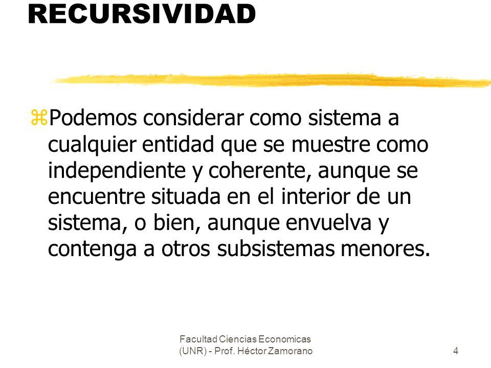 Facultad Ciencias Economicas (UNR) - Prof. Héctor Zamorano4 RECURSIVIDAD zPodemos considerar como sistema a cualquier entidad que se muestre como inde