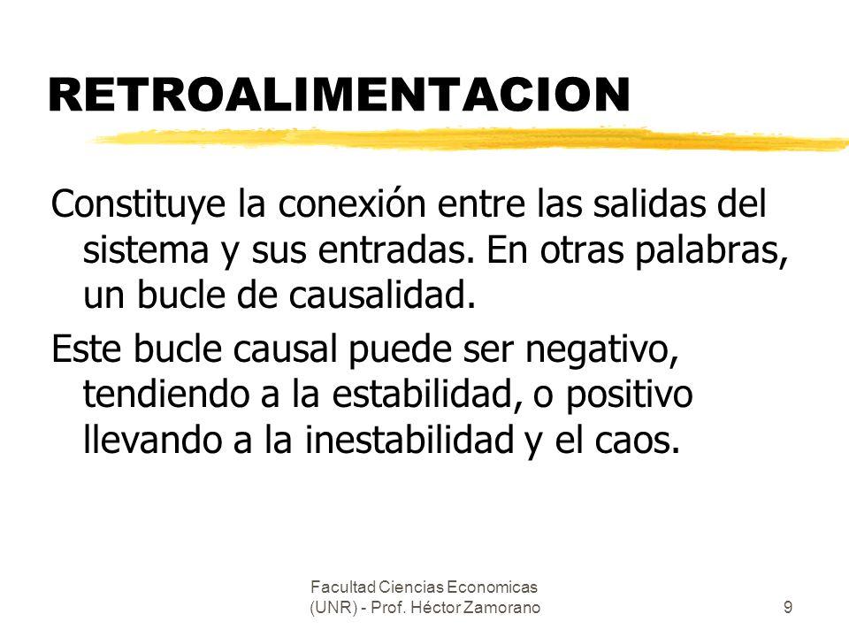 Facultad Ciencias Economicas (UNR) - Prof. Héctor Zamorano9 RETROALIMENTACION Constituye la conexión entre las salidas del sistema y sus entradas. En