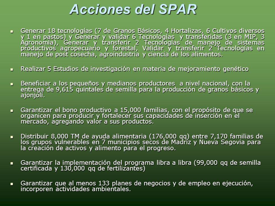 Acciones en el 2007 Incorporar: 1,000 Fincas Ganaderas al sistema de rastreabilidad bovina, 90,000 fincas bajo el sistema de vigilancia epidemiológica