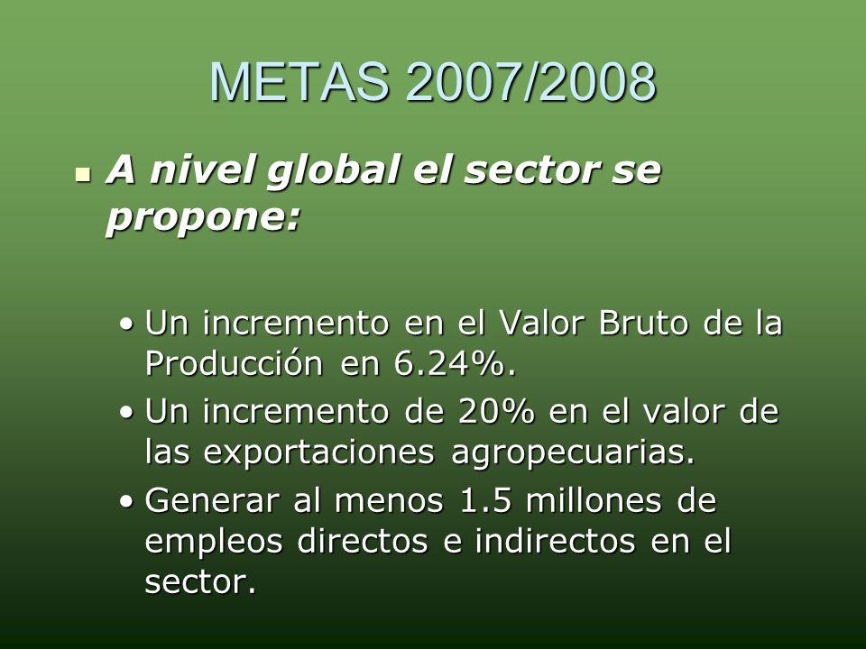 CICLO 2007/2008 Sector agropecuario CICLO 2007/2008 Sector agropecuario Priorizar a las familias de pequeños, medianos productores agropecuarios y for