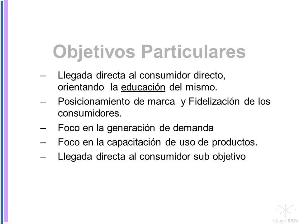 –Llegada directa al consumidor directo, orientando la educación del mismo. –Posicionamiento de marca y Fidelización de los consumidores. –Foco en la g
