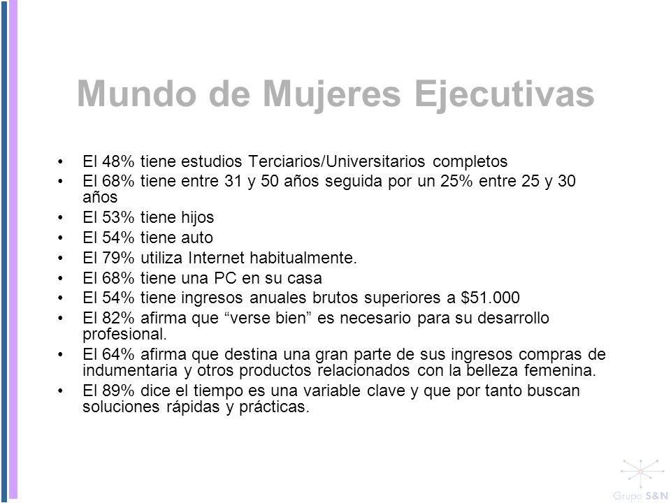 Mundo de Mujeres Ejecutivas El 48% tiene estudios Terciarios/Universitarios completos El 68% tiene entre 31 y 50 años seguida por un 25% entre 25 y 30
