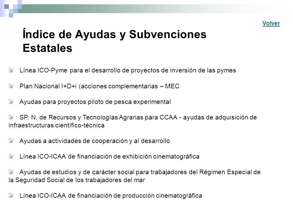Índice de Ayudas y Subvenciones Estatales Línea ICO-Pyme para el desarrollo de proyectos de inversión de las pymes Plan Nacional I+D+i (acciones complementarias – MEC Ayudas para proyectos piloto de pesca experimental SP.