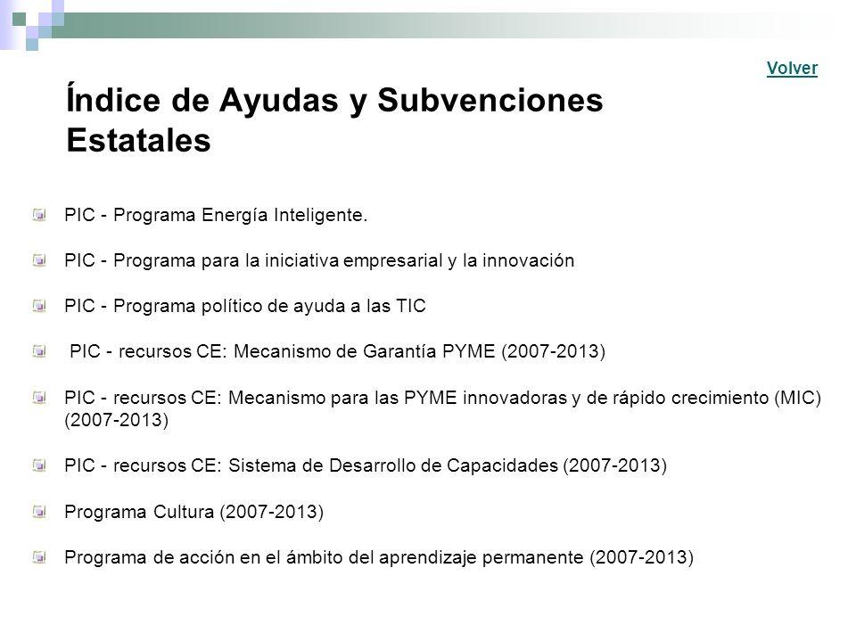 Índice de Ayudas y Subvenciones Estatales PIC - Programa Energía Inteligente.