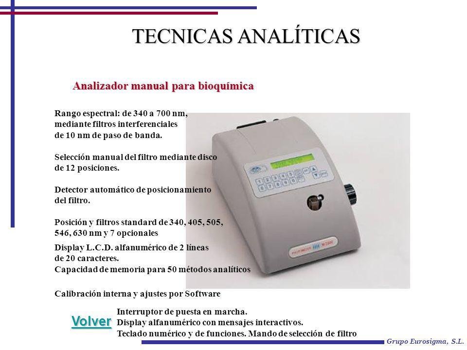 Grupo Eurosigma, S.L. TECNICAS ANALÍTICAS Analizador manual para bioquímica Rango espectral: de 340 a 700 nm, mediante filtros interferenciales de 10