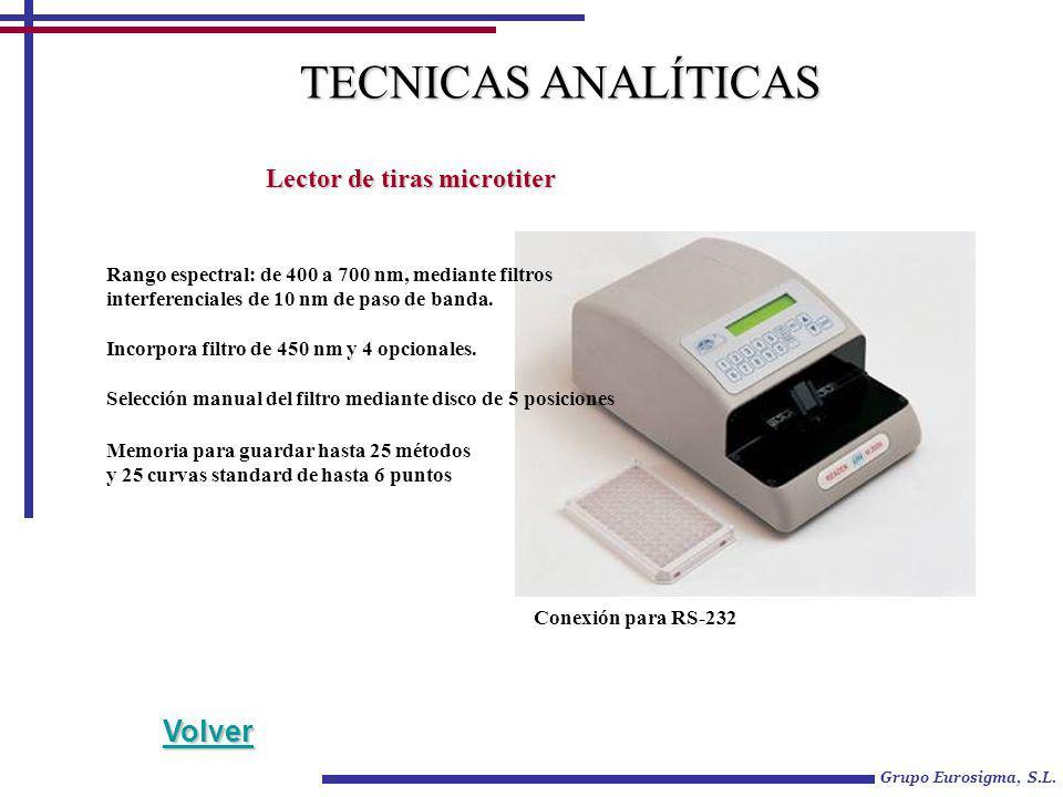 Grupo Eurosigma, S.L. TECNICAS ANALÍTICAS Lector de tiras microtiter Rango espectral: de 400 a 700 nm, mediante filtros interferenciales de 10 nm de p