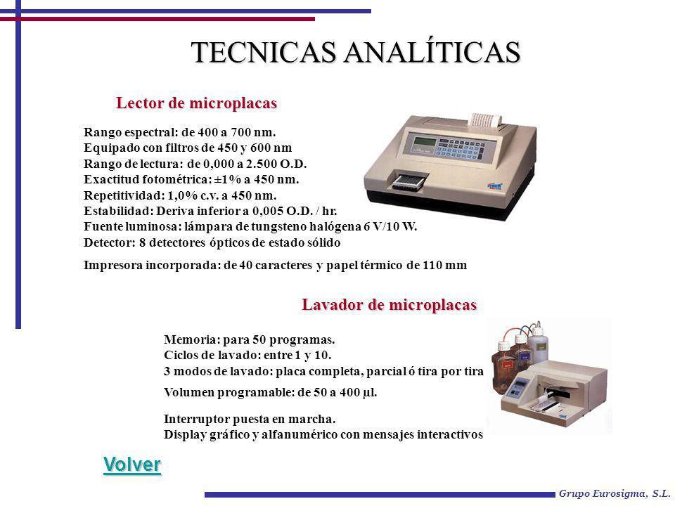 Grupo Eurosigma, S.L. TECNICAS ANALÍTICAS Lector de microplacas Rango espectral: de 400 a 700 nm. Equipado con filtros de 450 y 600 nm Rango de lectur