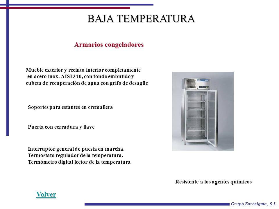 Grupo Eurosigma, S.L. Armarios congeladores Mueble exterior y recinto interior completamente en acero inox. AISI 310, con fondo embutido y cubeta de r