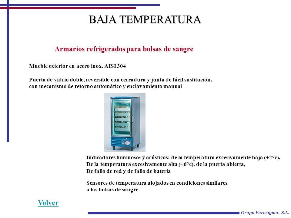 Grupo Eurosigma, S.L. Armarios refrigerados para bolsas de sangre BAJA TEMPERATURA Mueble exterior en acero inox. AISI 304 Puerta de vidrio doble, rev