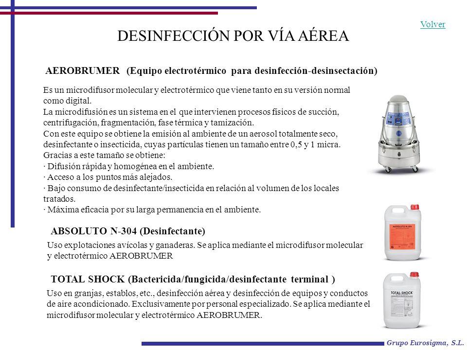 DESINFECCIÓN POR VÍA AÉREA Es un microdifusor molecular y electrotérmico que viene tanto en su versión normal como digital. La microdifusión es un sis