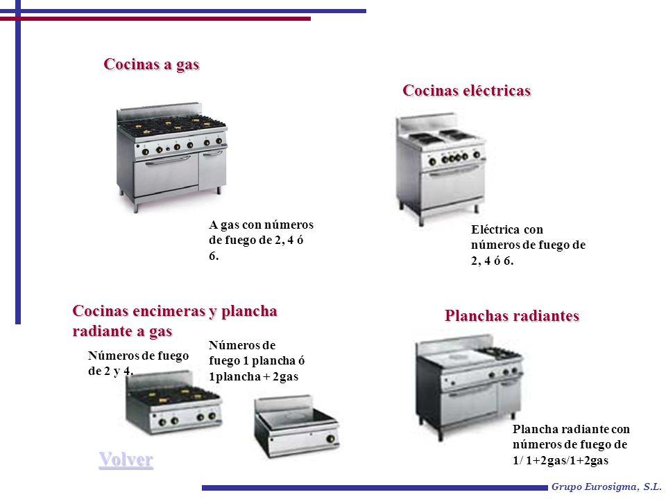 Grupo Eurosigma, S.L. Cocinas a gas A gas con números de fuego de 2, 4 ó 6. Eléctrica con números de fuego de 2, 4 ó 6. Plancha radiante con números d
