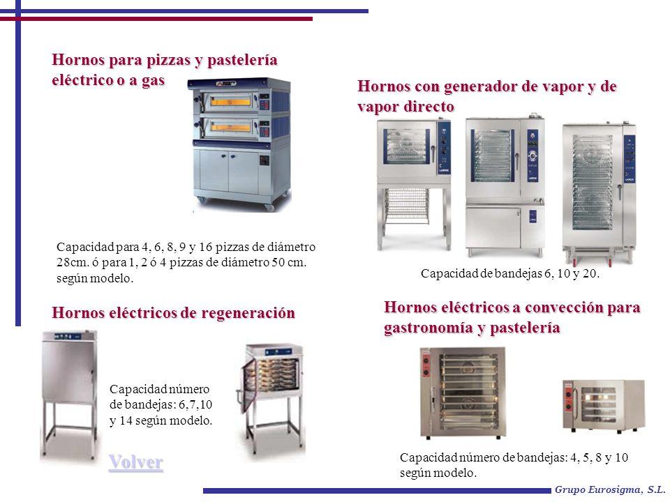 Grupo Eurosigma, S.L. Hornos para pizzas y pastelería eléctrico o a gas Capacidad para 4, 6, 8, 9 y 16 pizzas de diámetro 28cm. ó para 1, 2 ó 4 pizzas