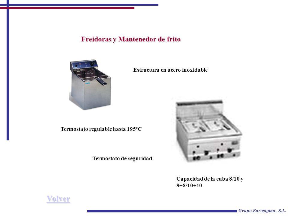 Grupo Eurosigma, S.L. Freidoras y Mantenedor de frito Capacidad de la cuba 8/10 y 8+8/10+10 Estructura en acero inoxidable Termostato regulable hasta