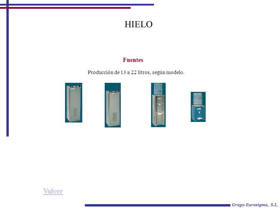 Grupo Eurosigma, S.L. HIELO Fuentes Producción de 13 a 22 litros, según modelo. Volver
