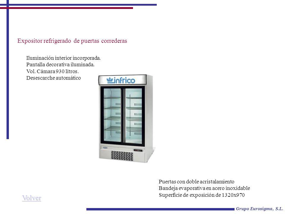 Expositor vertical refrigerado Vol.Cámara 140, 220, 330, 280 y 435 litros según modelo.