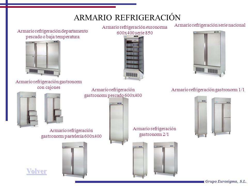 Armario refrigeración serie nacional ARMARIO REFRIGERACIÓN Armario refrigeración departamento pescado o baja temperatura Armario refrigeración euronor