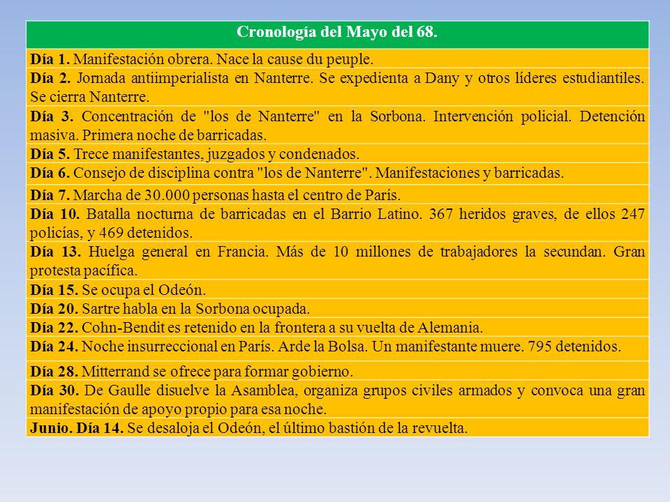 Cronología del Mayo del 68. Día 1. Manifestación obrera. Nace la cause du peuple. Día 2. Jornada antiimperialista en Nanterre. Se expedienta a Dany y